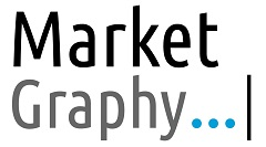 MarketGraphy
